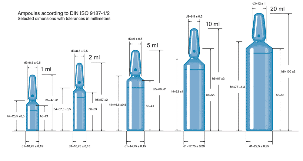 din-ampoule-measurements